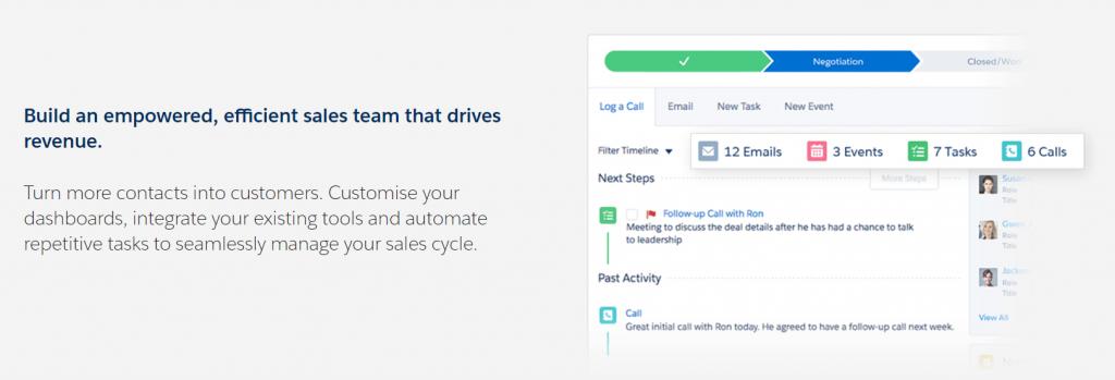 Salesforce - crm software