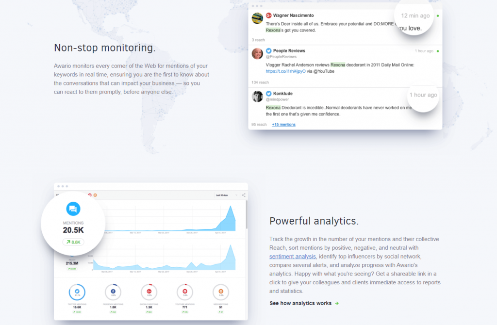 Awario - Marketing Tools for eCommerce Managers