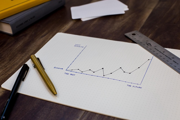 Planning eCommerce Marketing Strategy